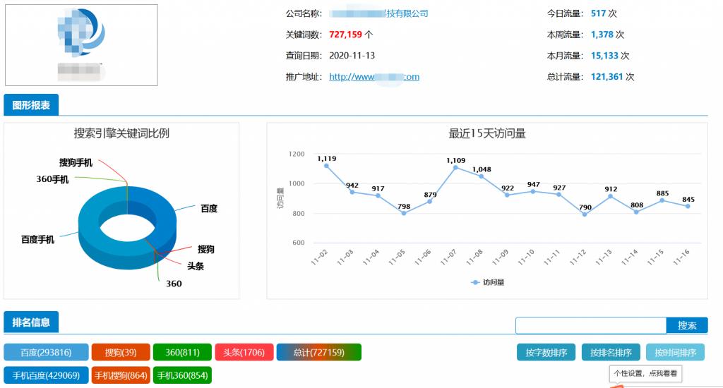 设备制造-北京冷冻干燥机企业万词推广案例